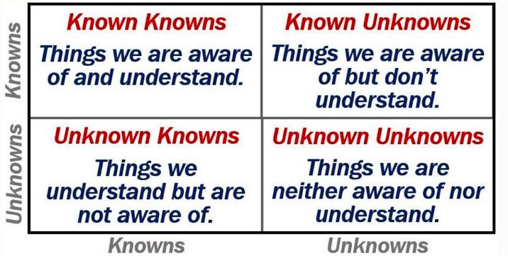 Képtalálatok a következőre: known known